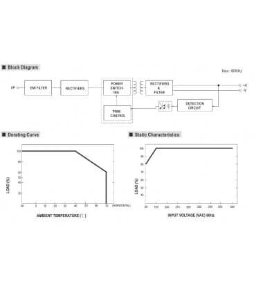 APC-35-500, 25-70V / 35W / IP30