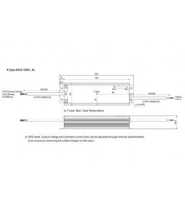 HLG-120H-24A, 24V / 120W / IP65