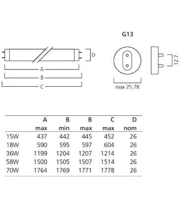 Activa T8 F70W-965 G13