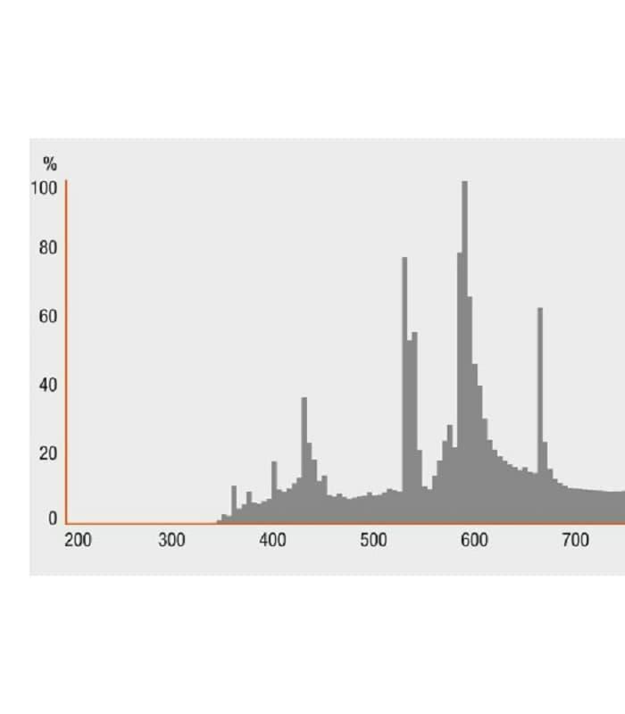 Osram HQI-T 150W-wdl UVS G12 Hqi-t-150-wdl 4008321524836