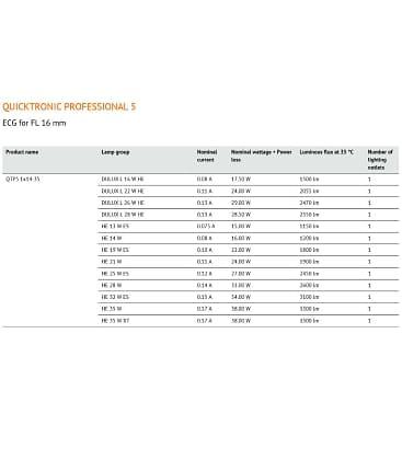 QTP5 1x14-35W 220-240V Quicktronic professional