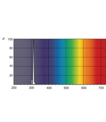 TL F72 T12 100W/01 uv-b Narrowband Phototherapy