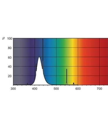 Flexo Print TL 140W/03 G13 Reprography