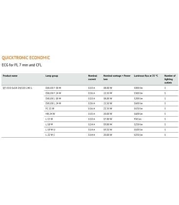 QT-eco 1x18-24/220-240V L