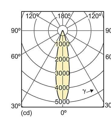 MASTER LEDspot D 13-100W 827 PAR38 25D E27 Dimmable
