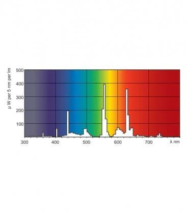 Master TL5 Eco 34-39W-840 HO High Output G5