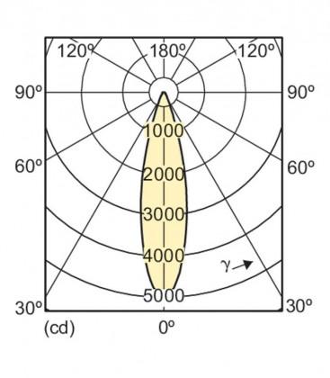 Master LEDspot LV D AR111 20-100W 12V 827 24D Gradable
