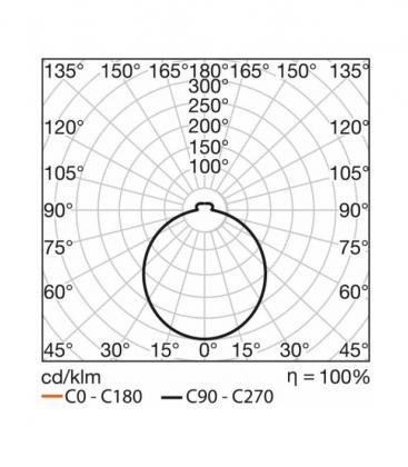 LED Rondel 20W 220-240V IP44 41097