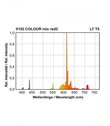 T5 LT 24W-152 G5 COLOUR mix Red
