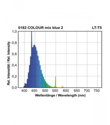 T5 LT 24W-182 G5 COLOUR mix Azul
