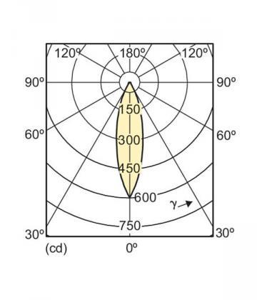 Master LEDspotMV D 4-35W 940 230V GU10 40D Gradable