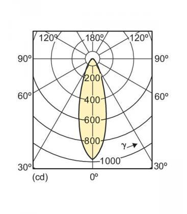 MASTER LEDspot D 5.5-50W 840 PAR20 E27 40D Možnost zatemnitve