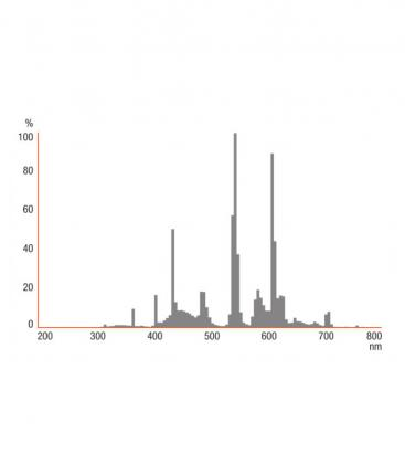 Lumilux T5 ES 73W-840 HO High Output G5
